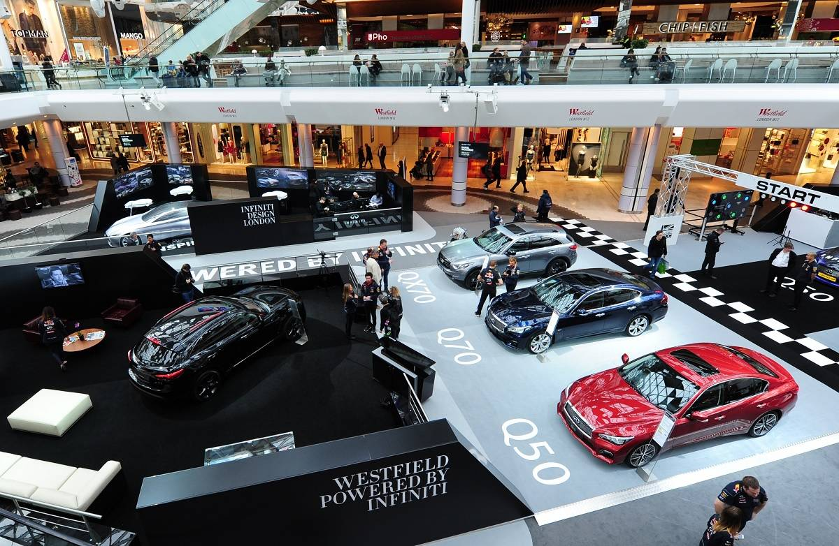 Shopping centre car showrooms here to stay