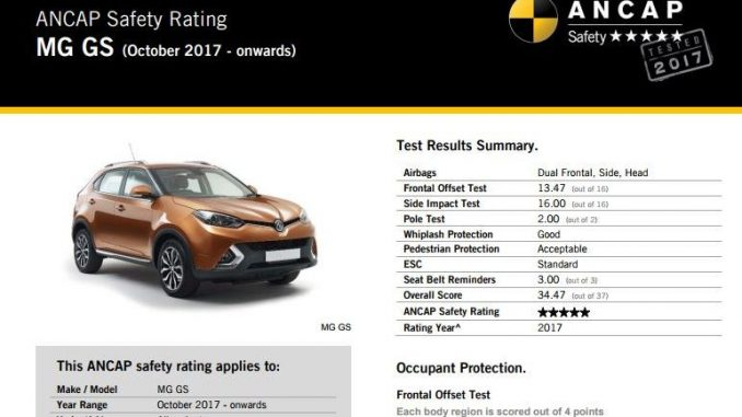 MG GS Five Star rating