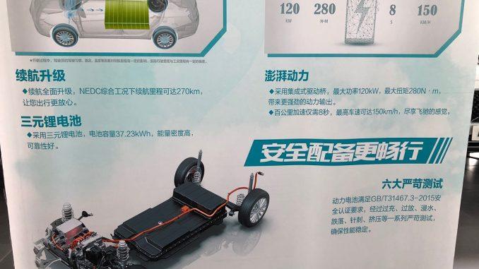electric vehicle info